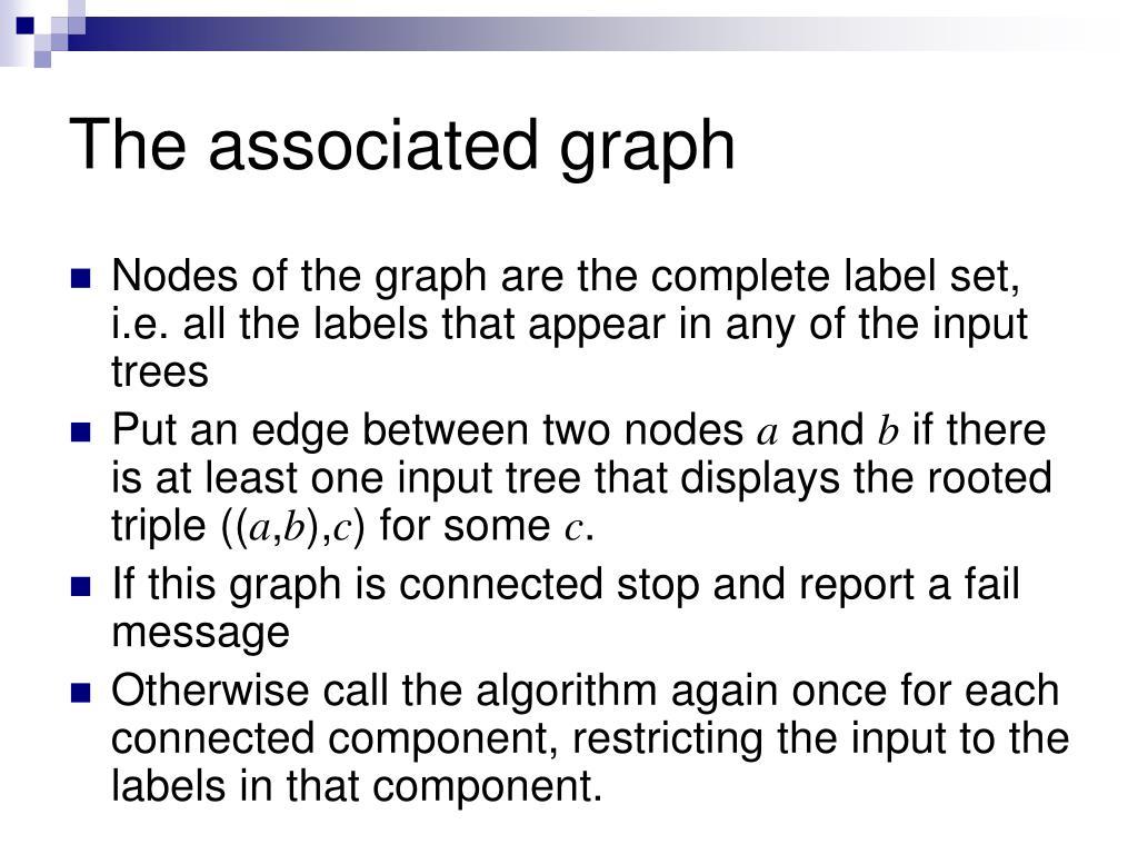 The associated graph