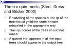 three requirements steel dress and b cker 2000