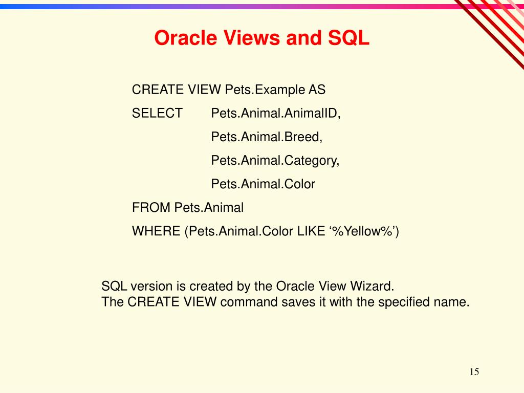 Oracle Views and SQL