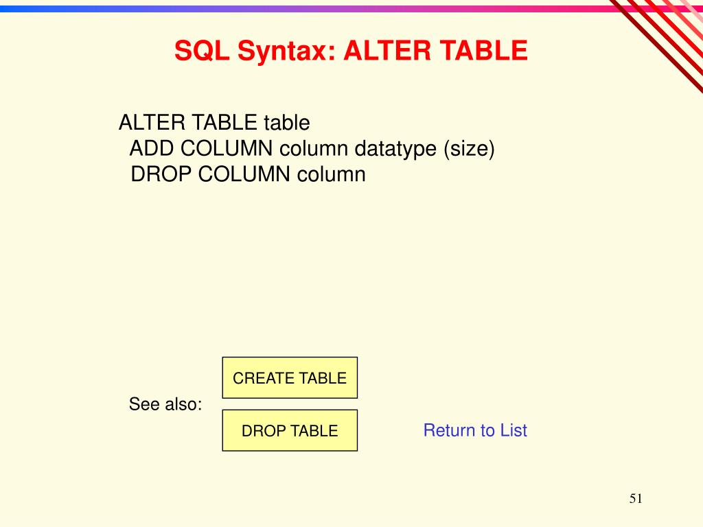 SQL Syntax: ALTER TABLE