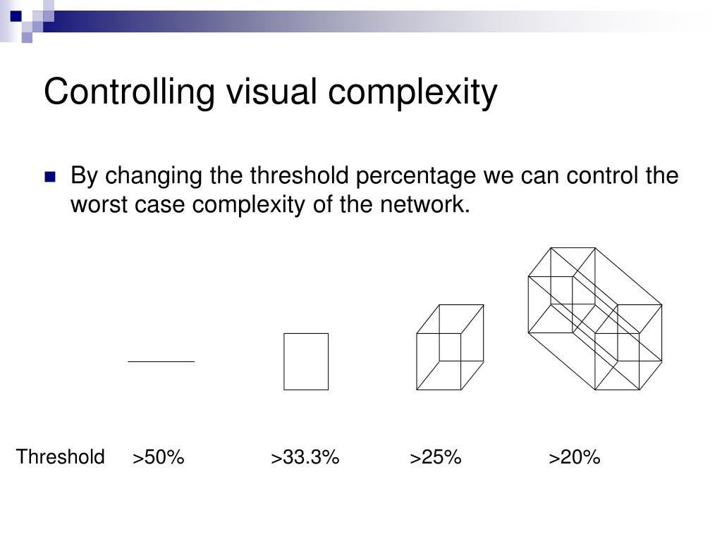 Controlling visual complexity