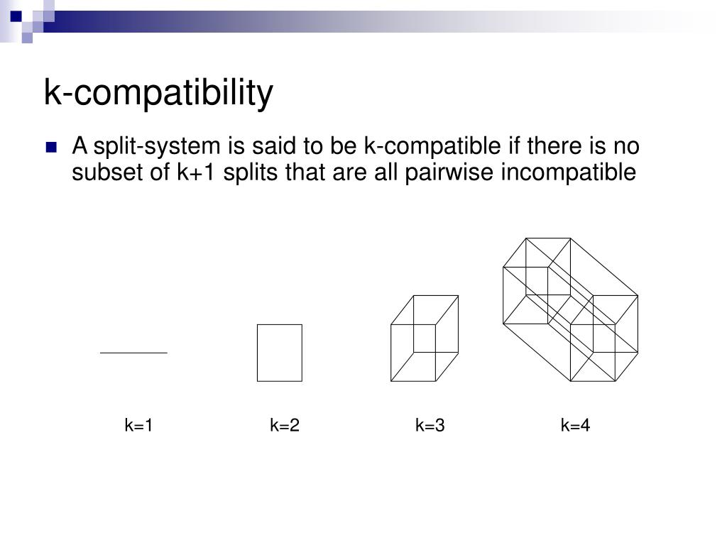 k-compatibility