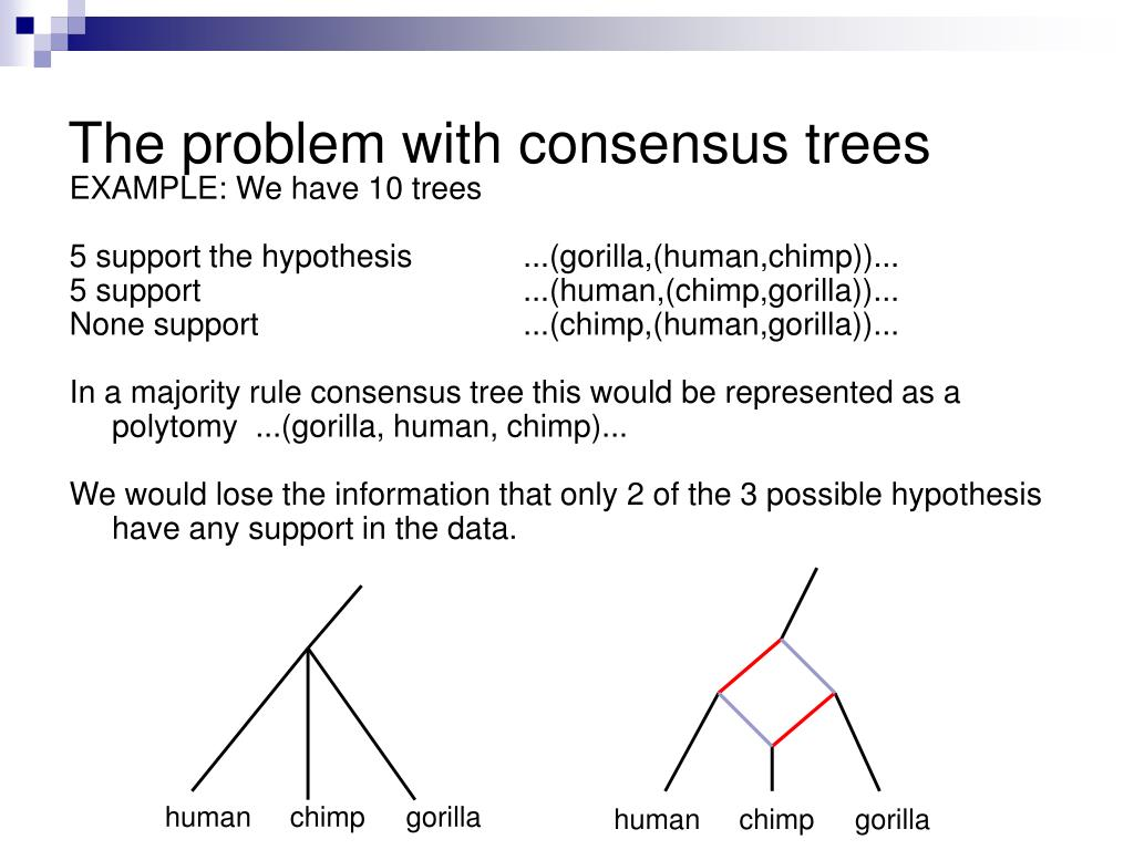 The problem with consensus trees