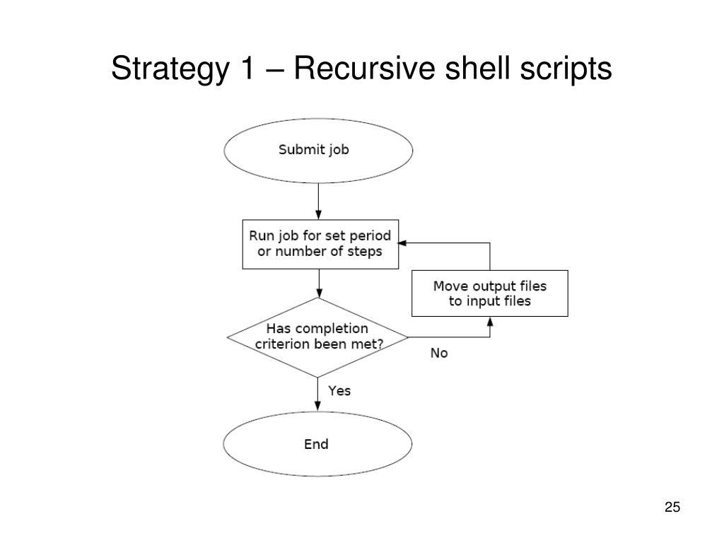 Strategy 1 – Recursive shell scripts
