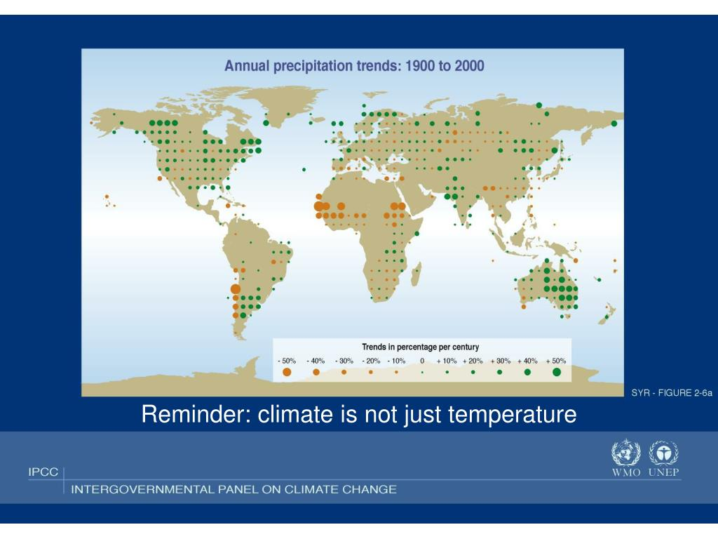 Reminder: climate is not just temperature