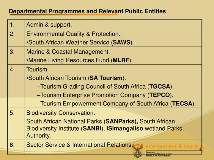 Departmental Programmes and Relevant Public Entities