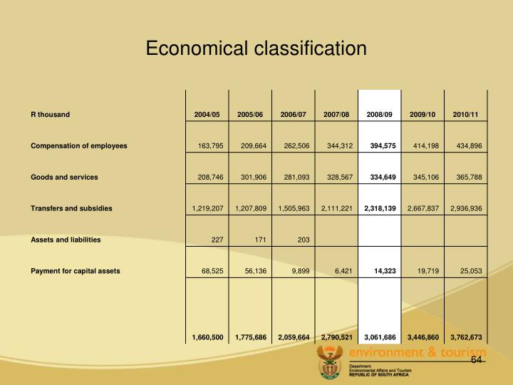 Economical classification