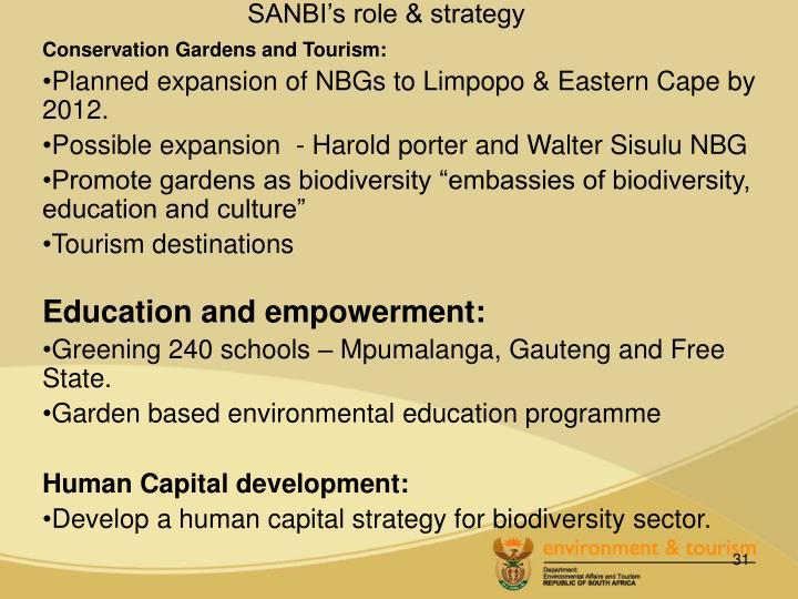 SANBI's role & strategy