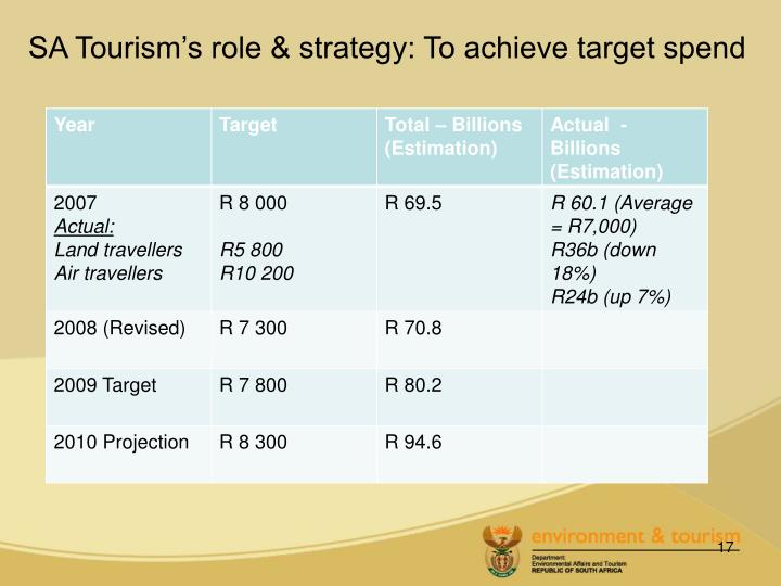 SA Tourism's role & strategy: To achieve target spend