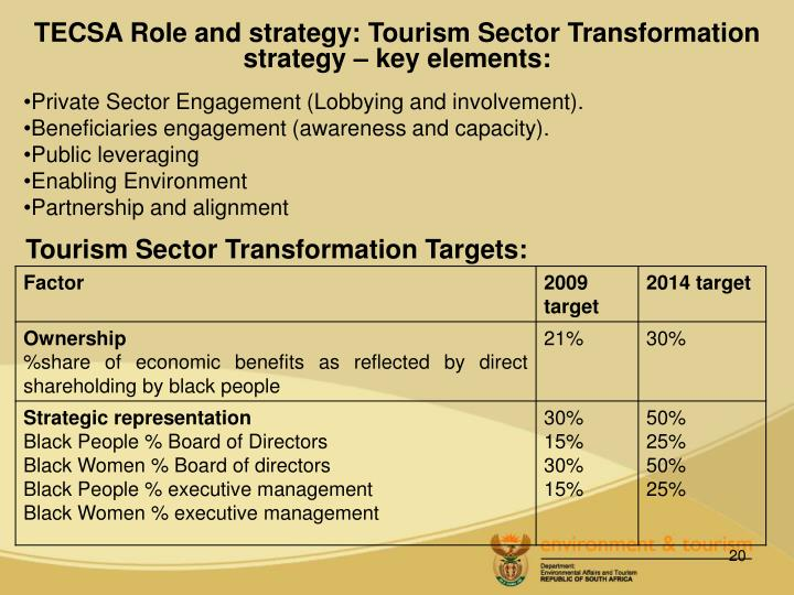 TECSA Role and strategy: Tourism Sector Transformation strategy – key elements: