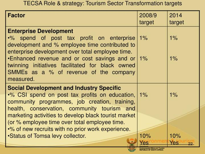 TECSA Role & strategy: Tourism Sector Transformation targets