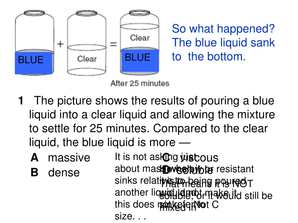 So what happened?  The blue liquid sank to  the bottom.