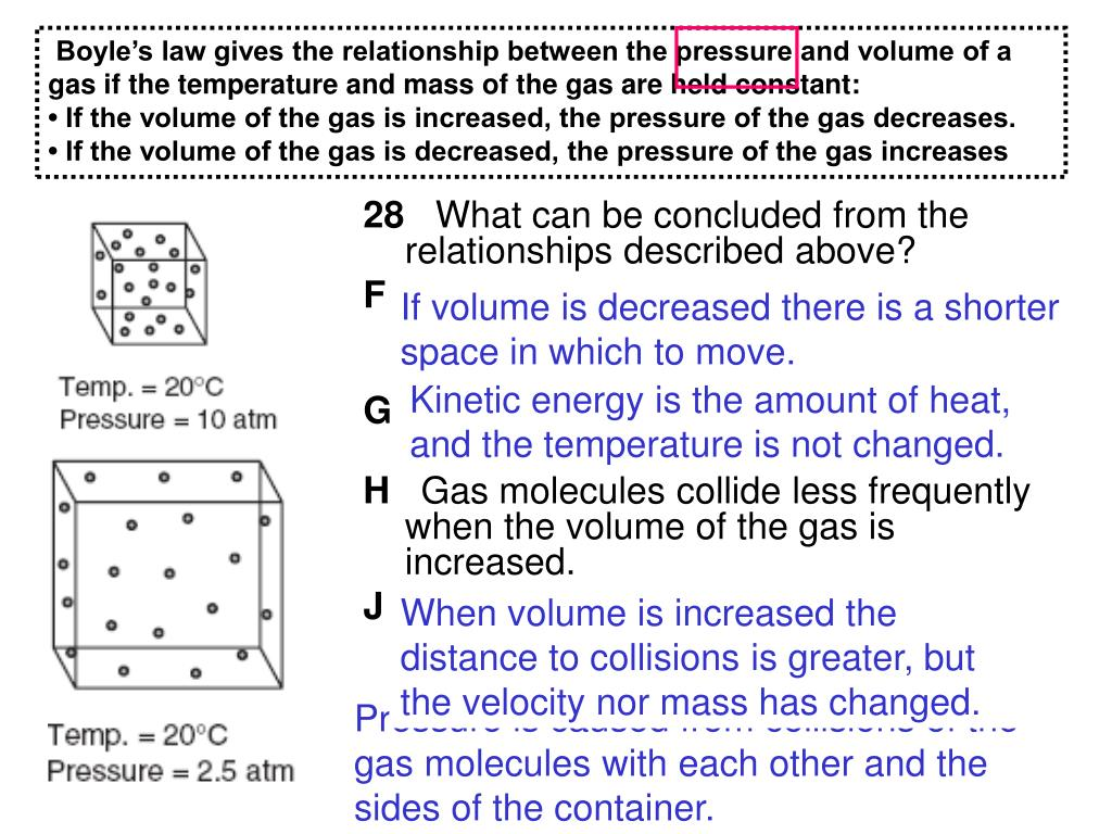 Boyle's law gives the relationship between the pressure and volume of a gas if the temperature and mass of the gas are held constant: