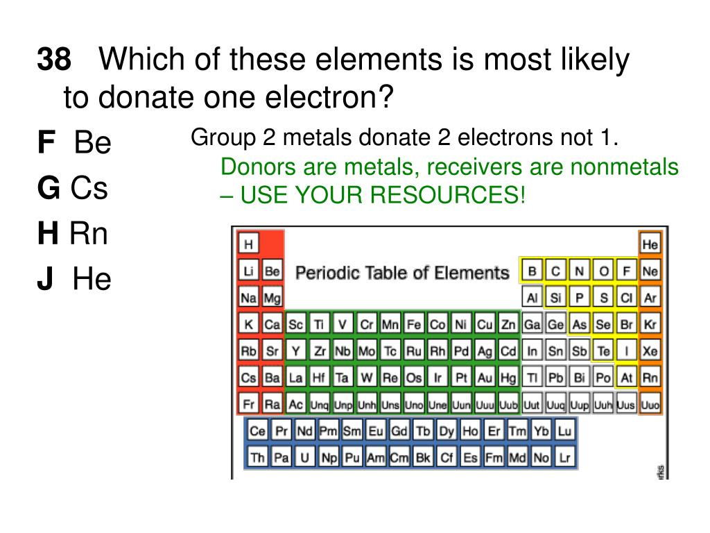 Group 2 metals donate 2 electrons not 1.