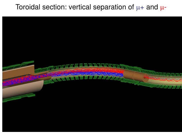 Toroidal section: vertical separation of