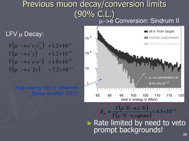 Previous muon decay/conversion limits (90% C.L.)