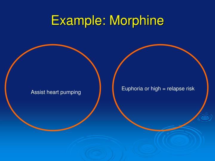 Example: Morphine