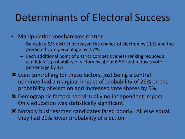 Determinants of Electoral Success