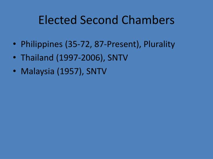 Elected Second Chambers