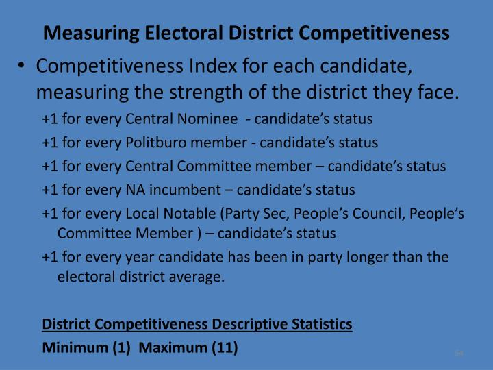 Measuring Electoral District Competitiveness