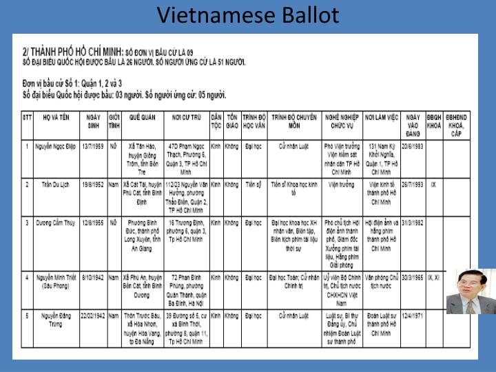 Vietnamese Ballot