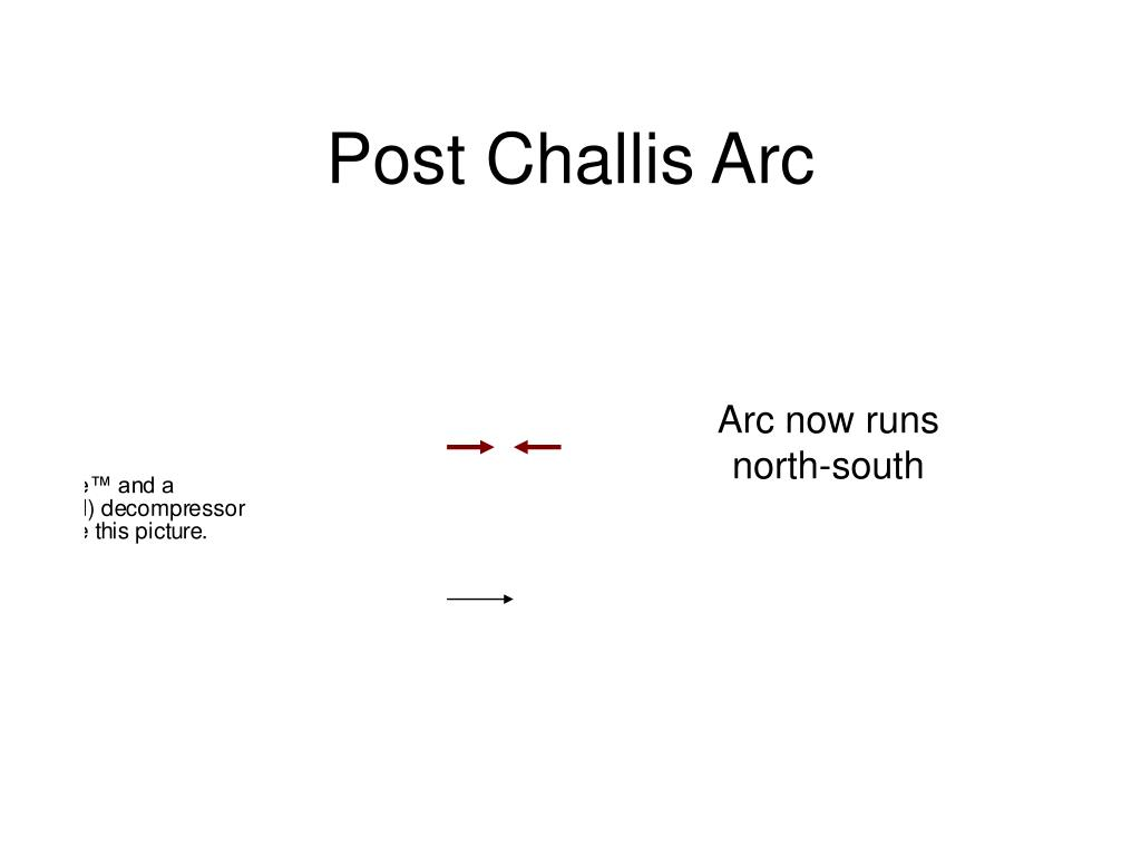 Post Challis Arc