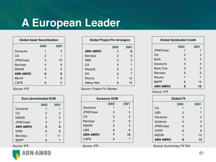 A European Leader