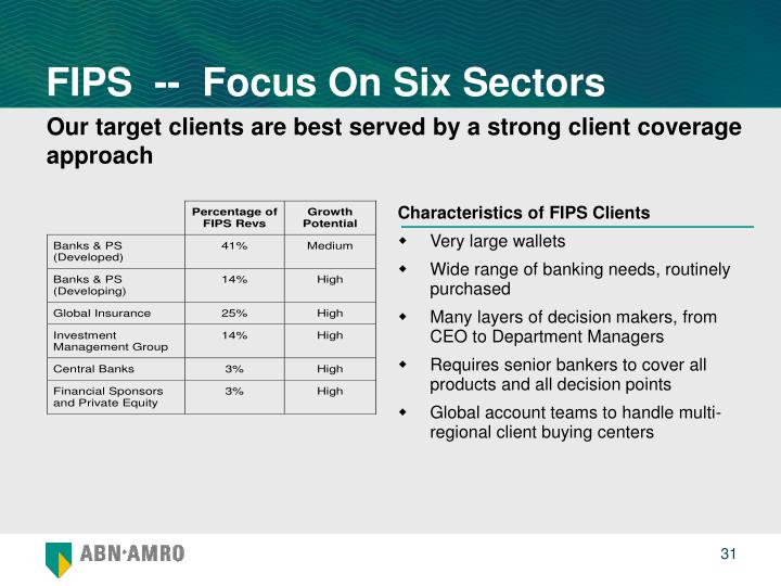 FIPS  --  Focus On Six Sectors