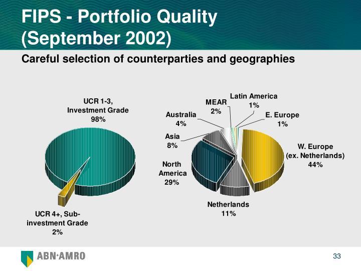 FIPS - Portfolio Quality