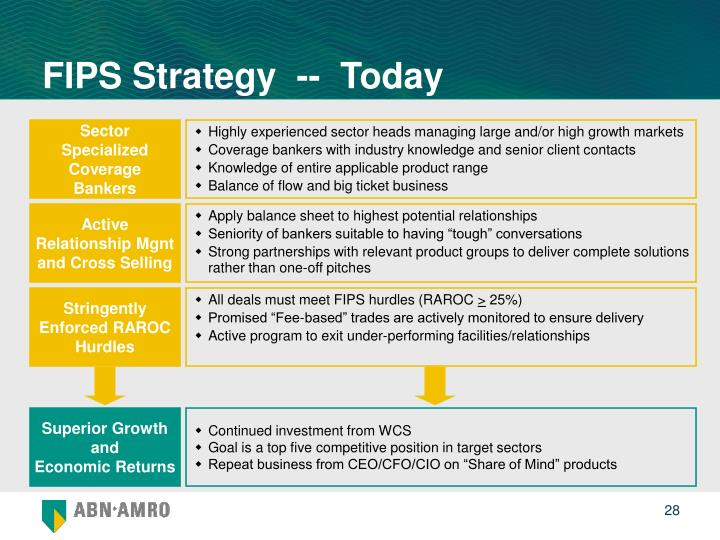 FIPS Strategy  --  Today