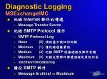 diagnostic logging msexchangeimc