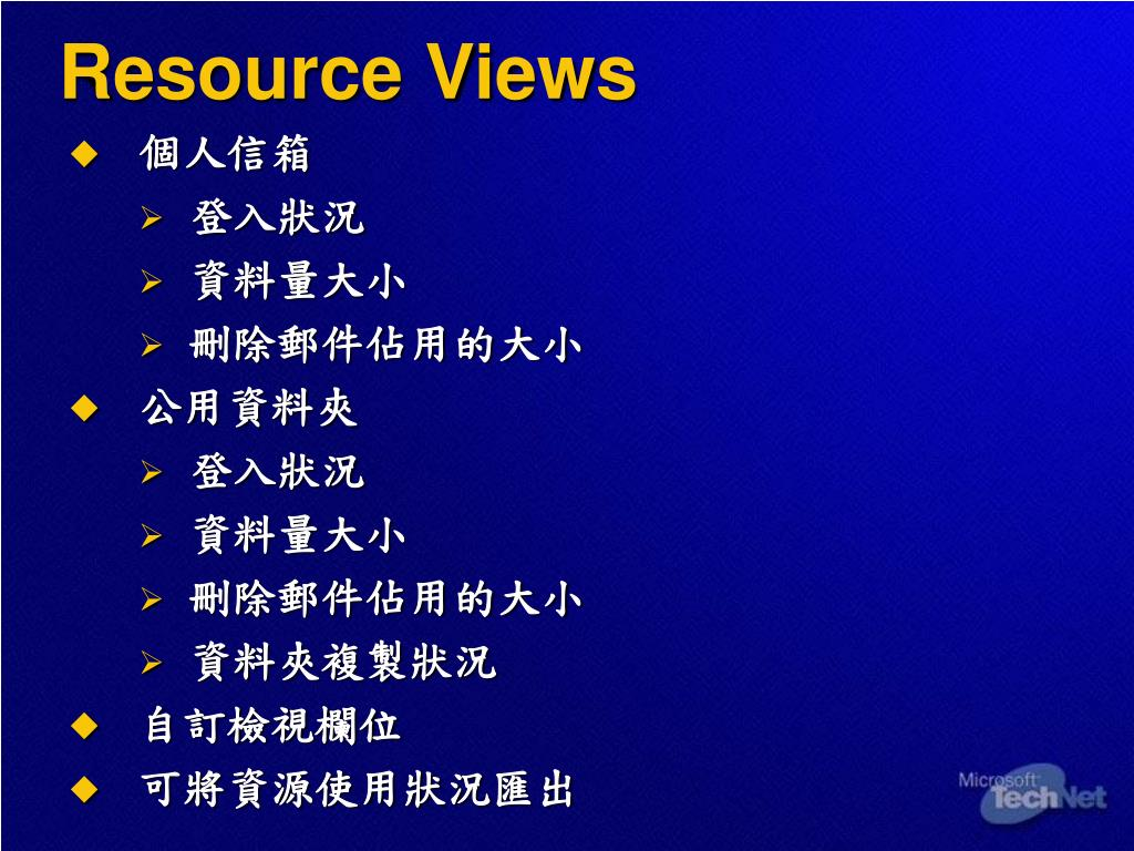 Resource Views