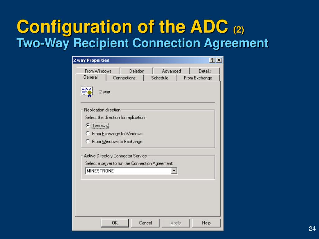 Configuration of the ADC