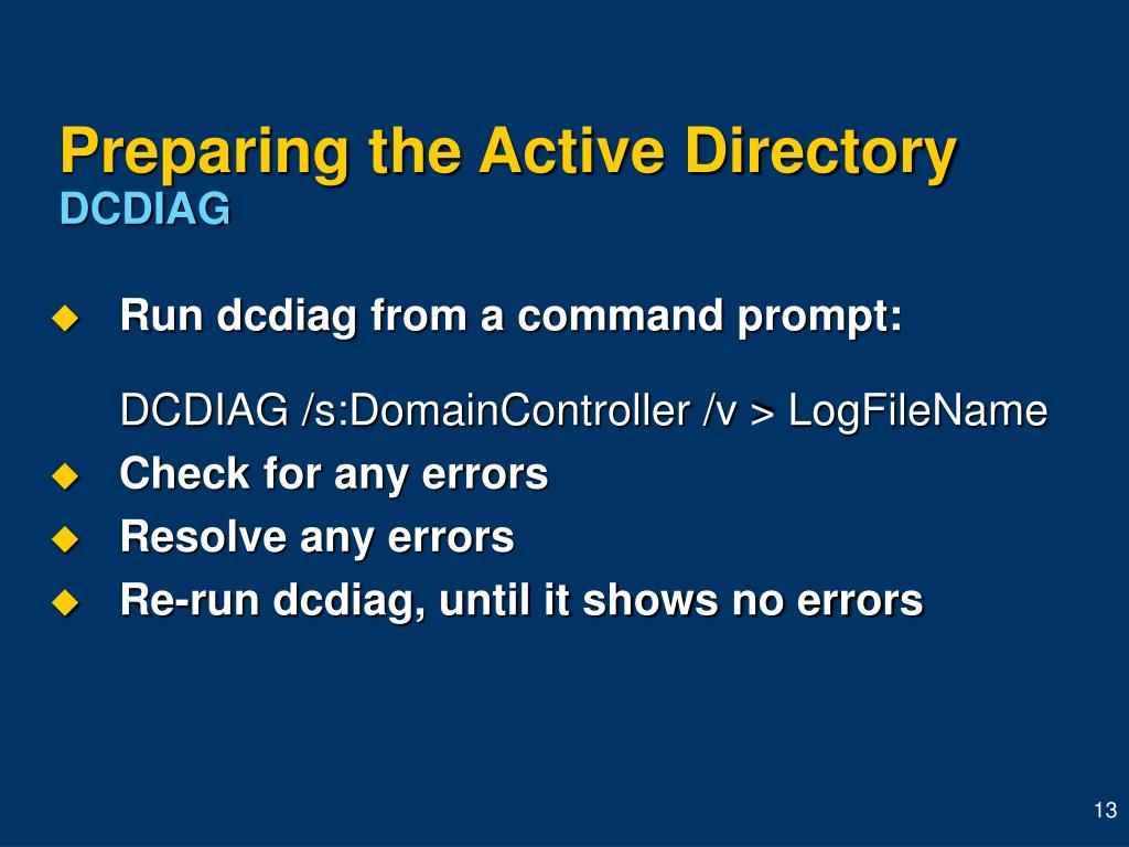 Preparing the Active Directory