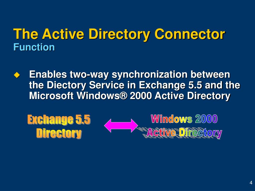 The Active Directory Connector