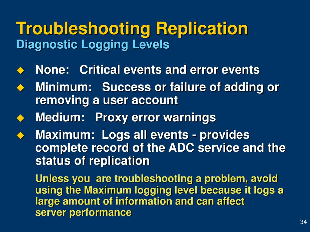 Troubleshooting Replication