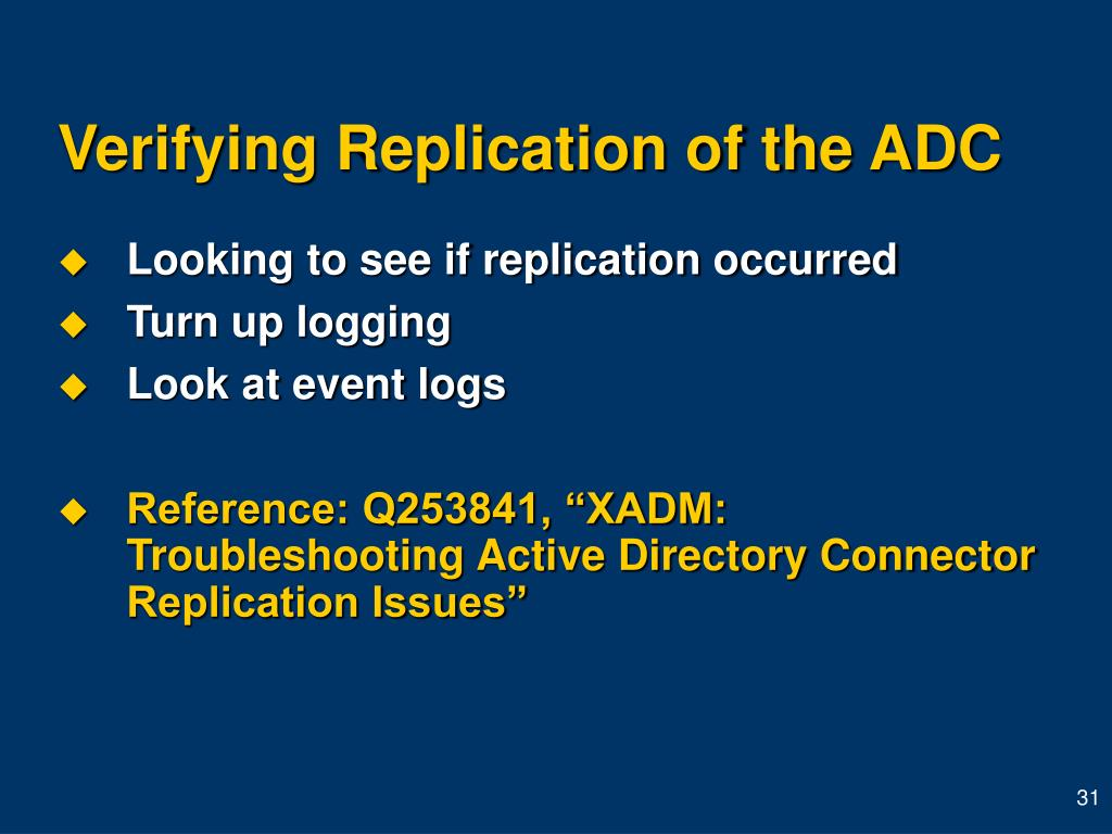 Verifying Replication of the ADC