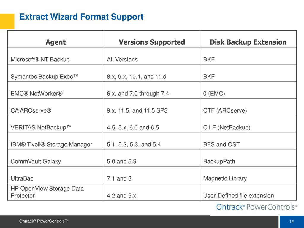 Extract Wizard Format Support