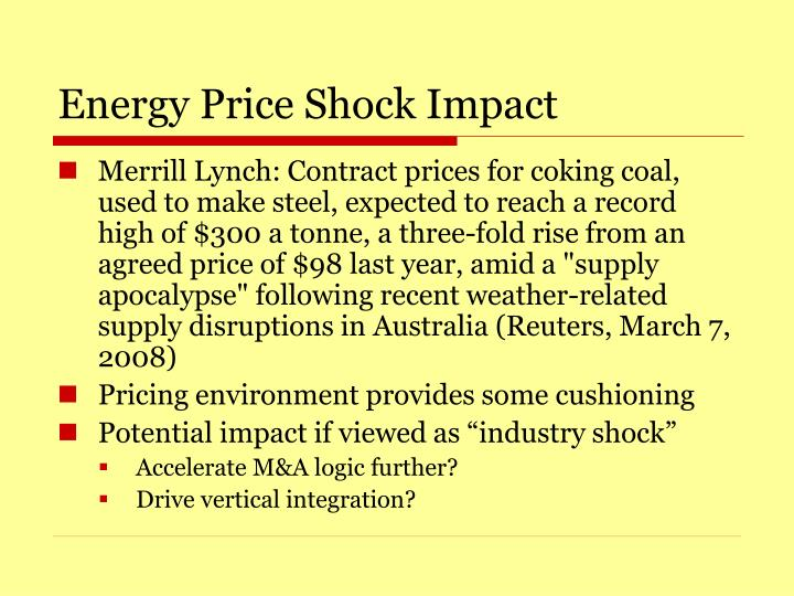 Energy Price Shock Impact