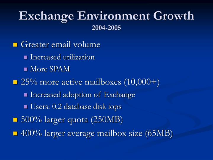 Exchange environment growth 2004 2005