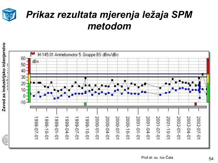 Prikaz rezultata mjerenja ležaja SPM metodom