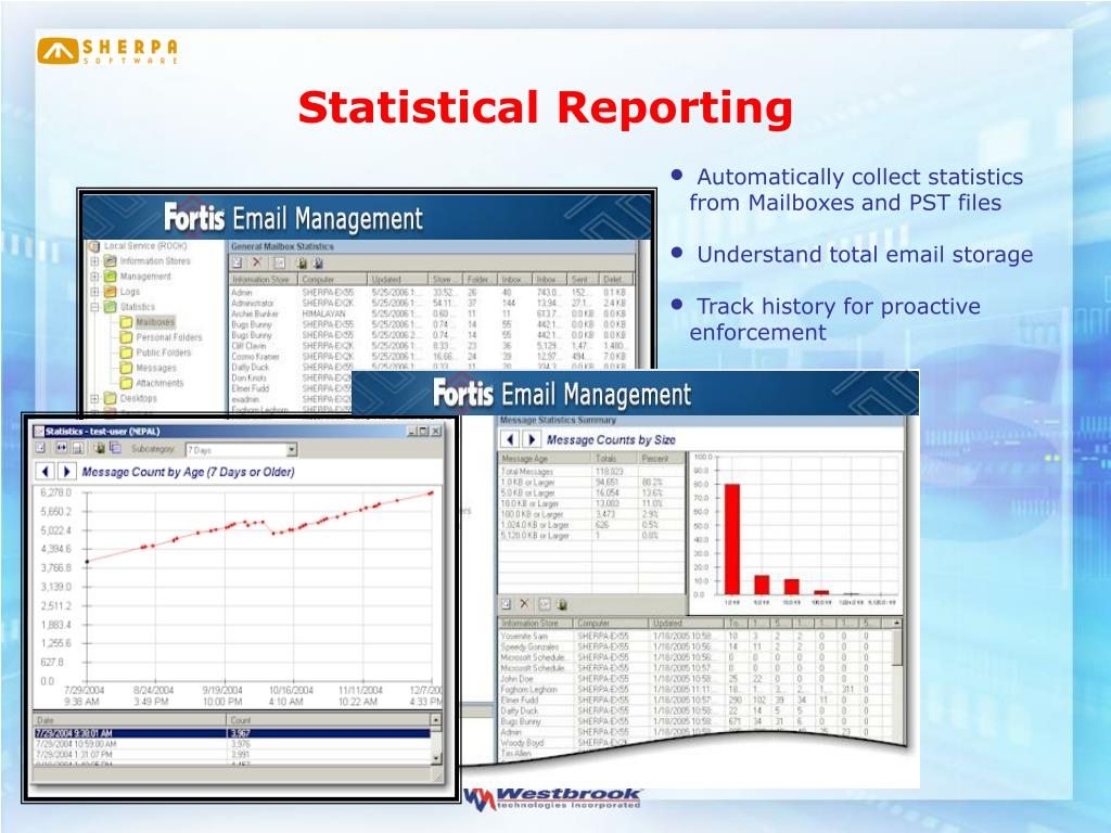 Statistical Reporting