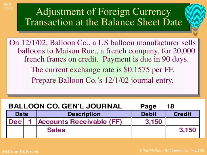 Adjustment of Foreign Currency Transaction at the Balance Sheet Date