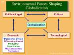 environmental forces shaping globalization2