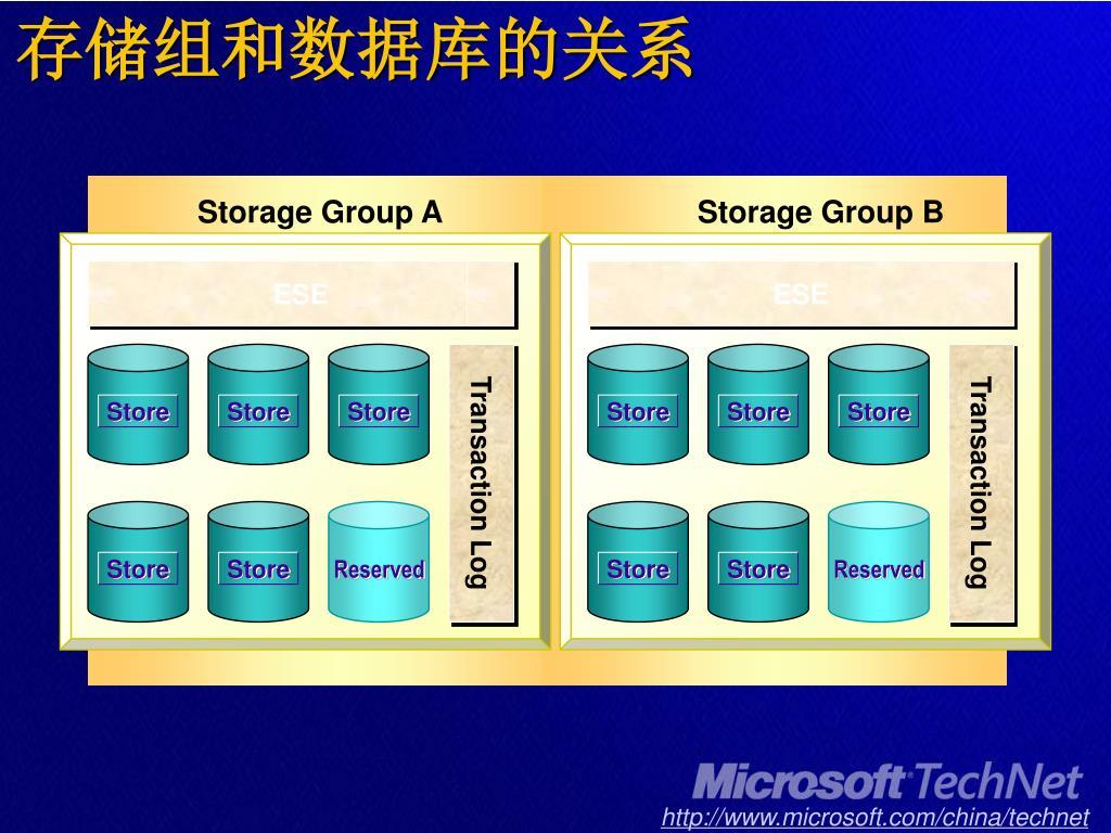 Storage Group A