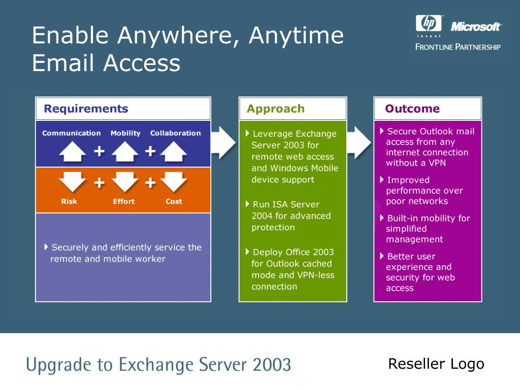 Enable Anywhere, Anytime Email Access