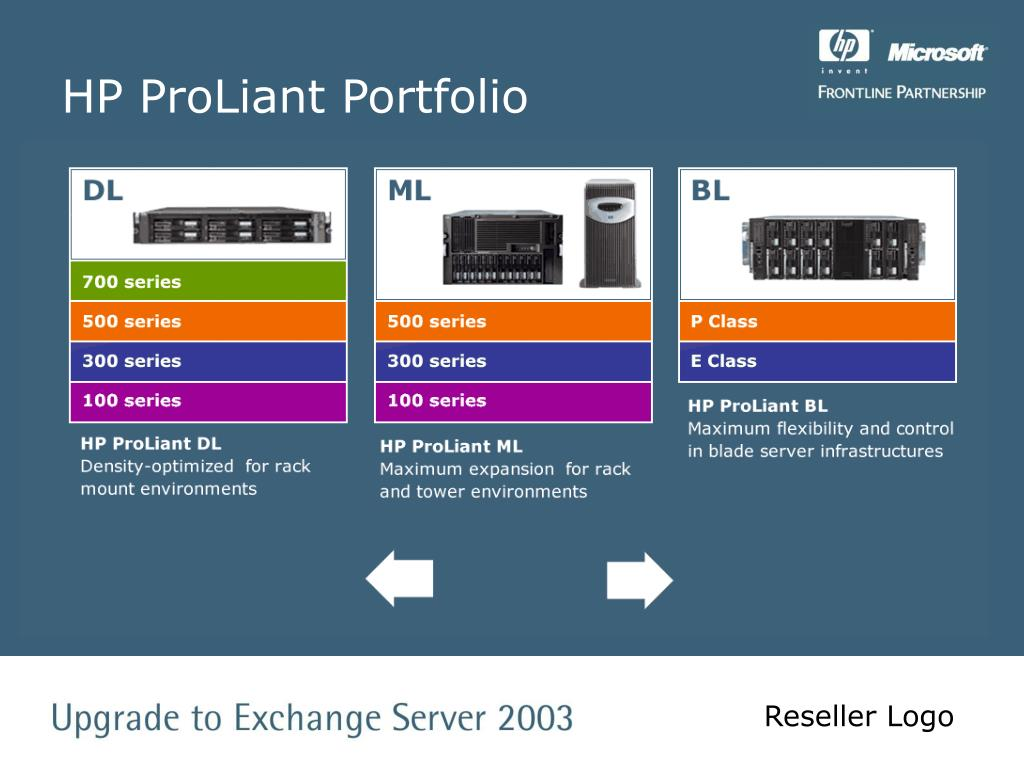 HP ProLiant Portfolio