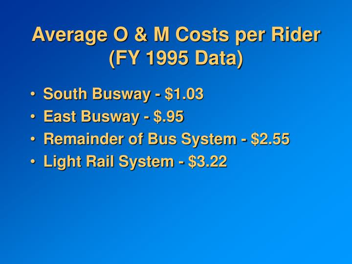 Average O & M Costs per Rider