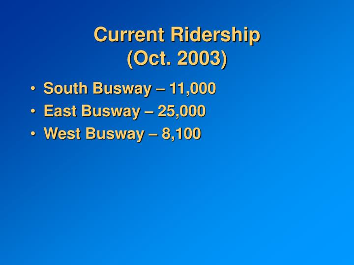 Current Ridership