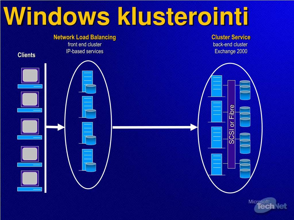 Windows klusterointi